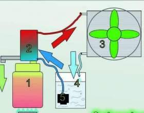 Автономная система охлаждения для самогонного аппарата фото