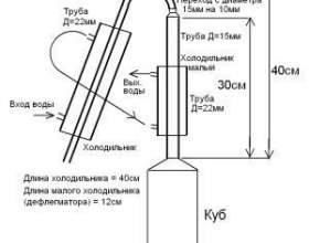 Что такое дефлегматор для самогонного аппарата? фото