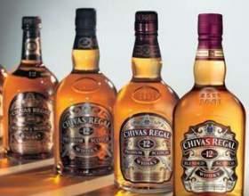 История производства виски фото