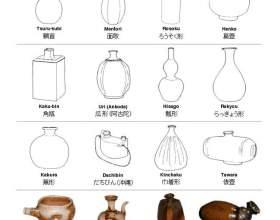 Кампай, товарищи! Как пьет саке хороший гайкокудзин фото