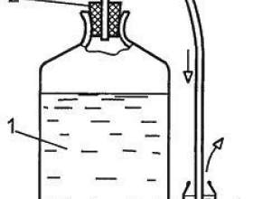 Конструкции самодельных гидрозатворов для вина и браги фото