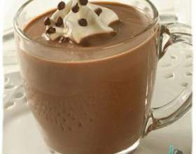 Может ли какао спасти от похмелья? фото