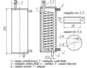 Правила изготовления змеевика: диаметр трубки, материал, расположение фото