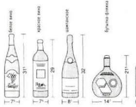 Размер бутылки шампанского, этикетки и наклейки фото