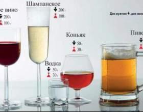 Сколько градусов в шампанском фото